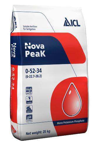 Nova Nova Peak