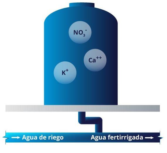 Nutri Liquid Calcium Nykcal 10-0-7+13.5CaO