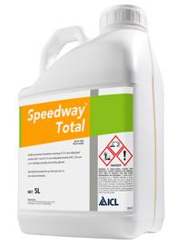 Speedway Total
